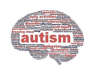 Autism symbol design isolated on white background