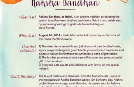 what-is-raksha-bandhan