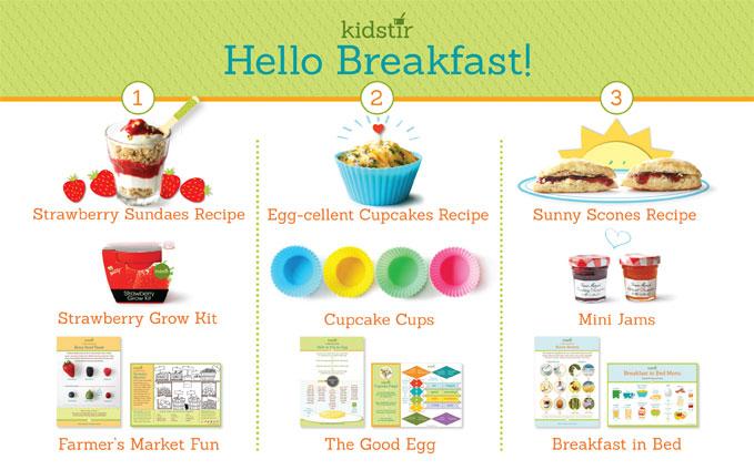 breakfastkit
