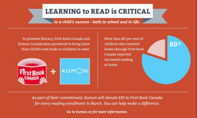 Kumon reading program