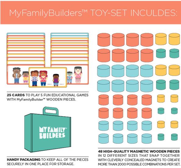 toys my family