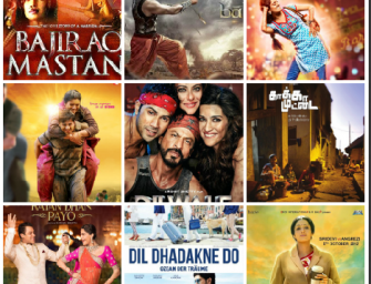 Top 10 Bollywood Films To Watch During the Holidays
